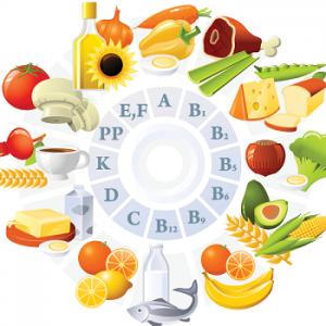 Самые лучшие витамины для взрослых