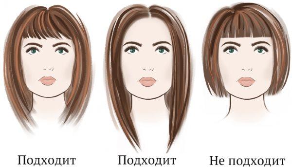 Квадратное лицо