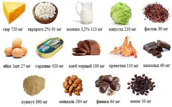 Кальций в продуктах