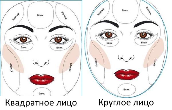 Круглое и квадратное лицо