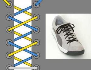 Наружная шнуровка