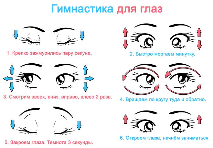 Упражнения по Аветисову
