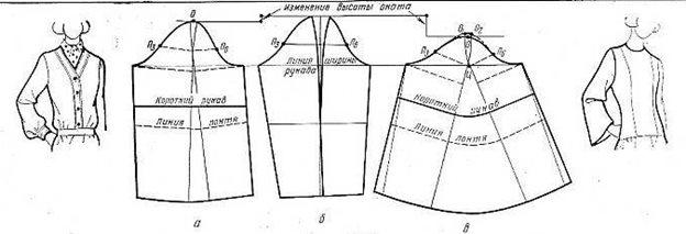Модели рукавов