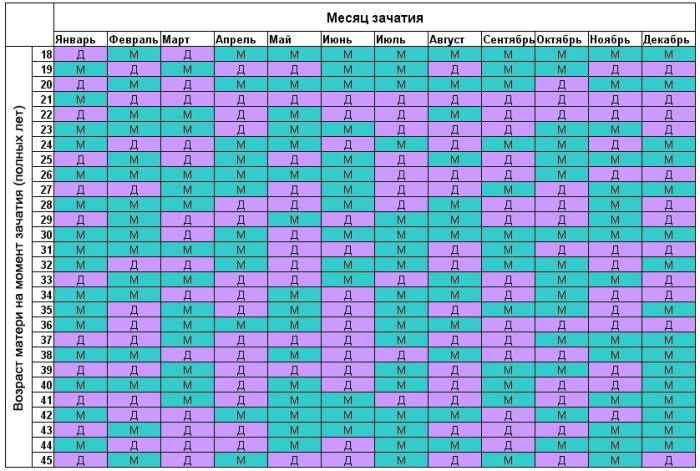 Китайская таблица