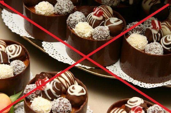 Запрещен шоколад при атеросклерозе