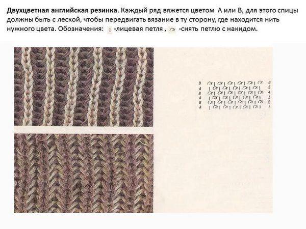 Техника английской вязки