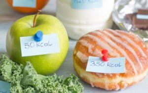 точный подсчет калорийности