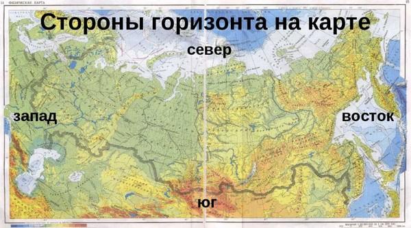 стороны горизонта на карте
