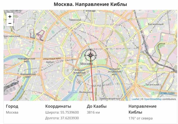 Направление Киблы в Москве